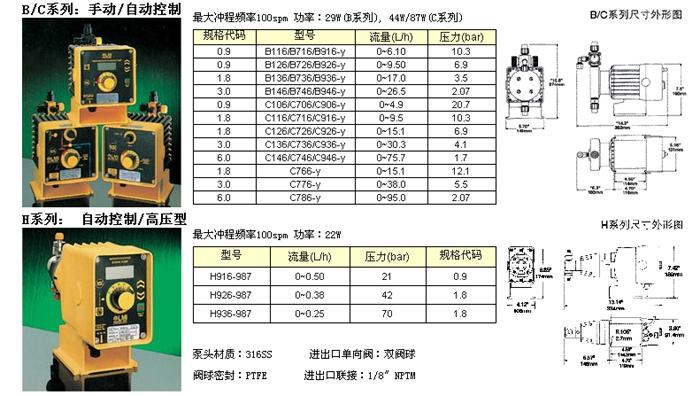 米顿罗BCH系列电磁计量泵