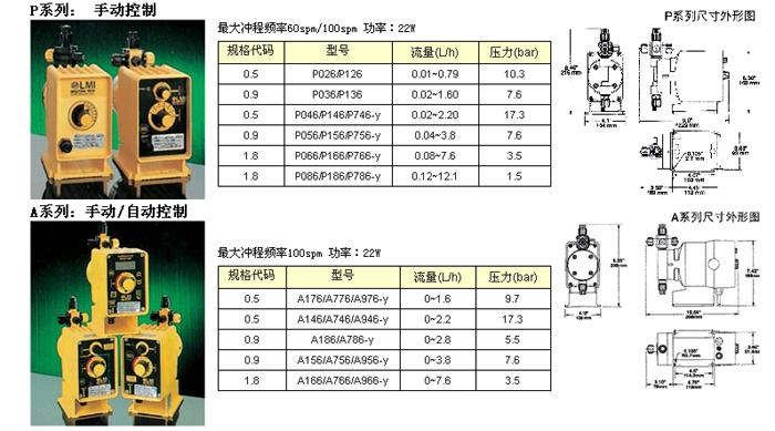 米顿罗P系列电磁计量泵