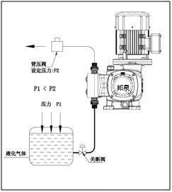 上海邦泉泵业污水加药计量泵安装说明