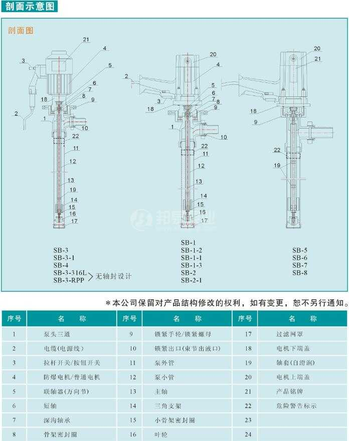 上海邦泉泵业油桶泵电动抽液泵结构图