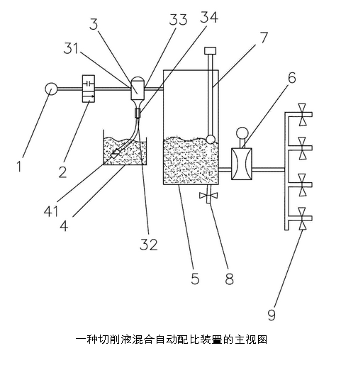 一种切削液混合自动配比装置的主视图