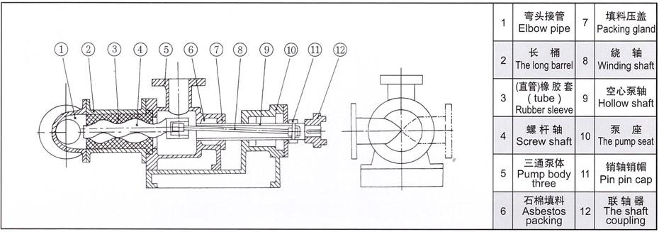 I-1B型浓浆泵结构图