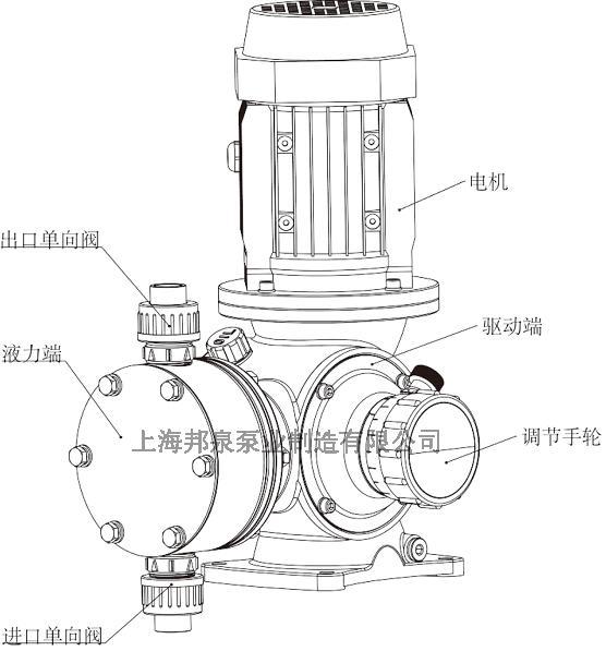 机械隔膜计量泵组成